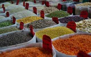 Рынки специй и пряностей в мире