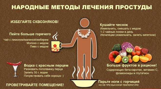 средства от простуды